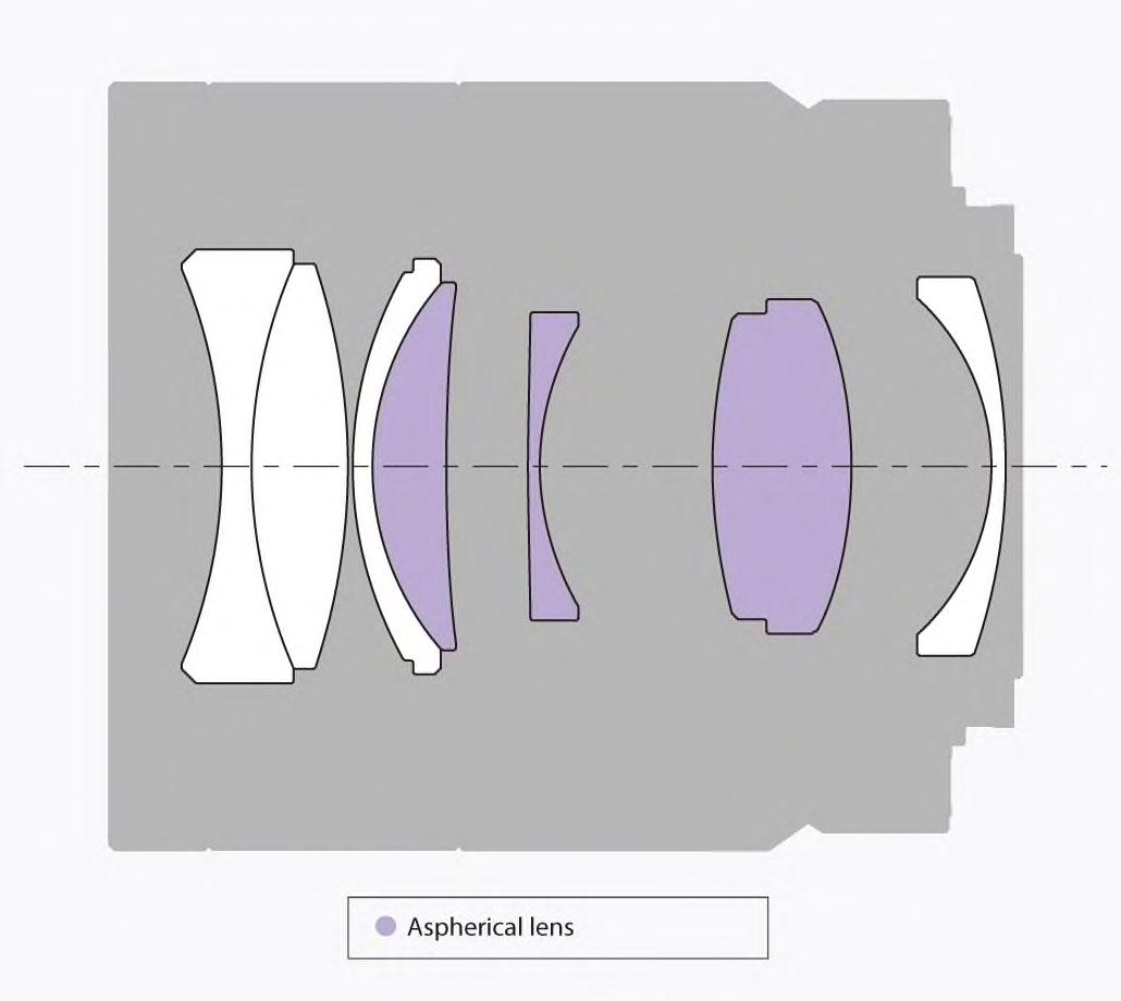 Sony FE 55mm F1.8 ZA Lens optical construction diagram