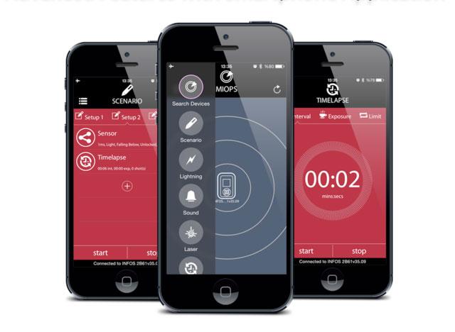 MIOPS-SmartPhone