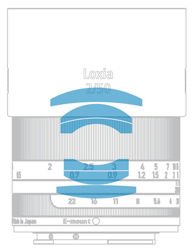 Zeiss-Loxia-50-Lens-Design
