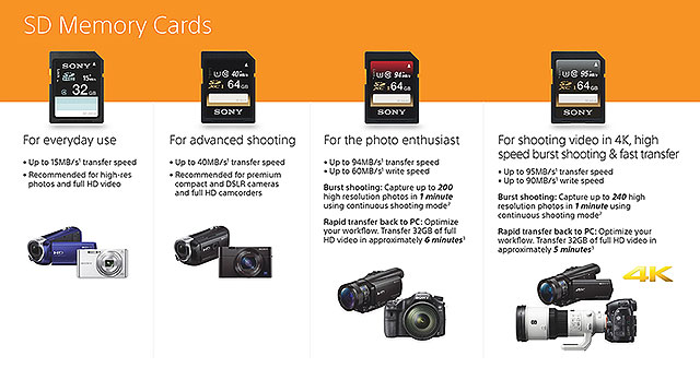 Sony-SD-Memory-Card-overview