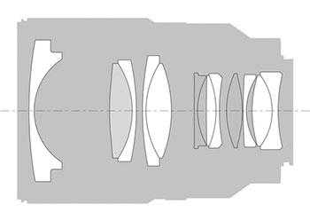 Sony-FE-35-1-4-lens-elements