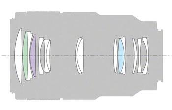 Sony-FE-90-lens-elements