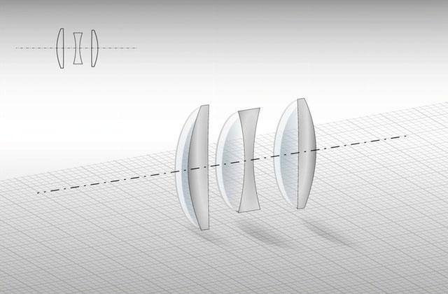 Meyer-Optik-Trioplan-Lens-Construction