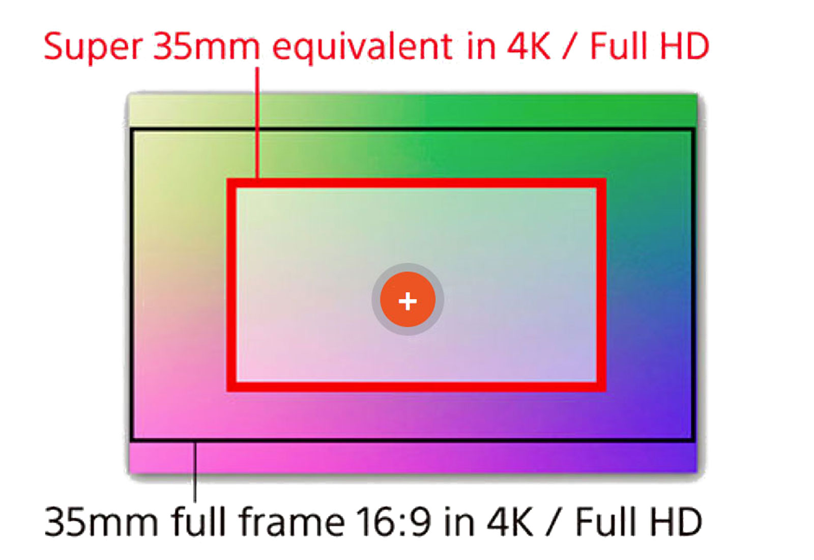 Sony a7R II 4K HD crops