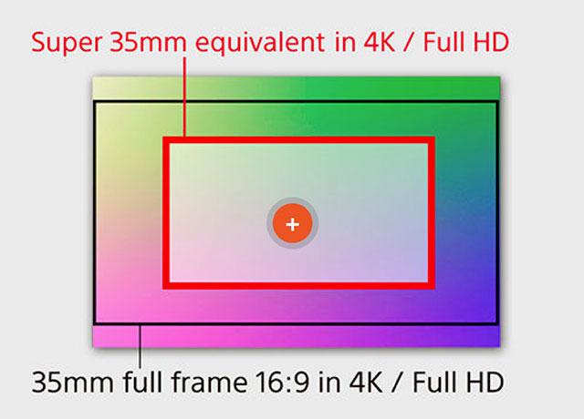 Sony-a7RII-4K-HD-crops