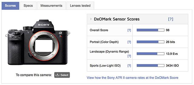 DxO-Sony-a7RII-Rating