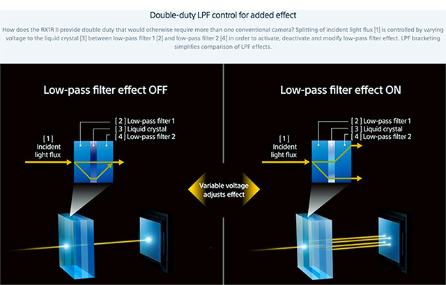 RX1R-II-Variable-Low-Pass-Filter