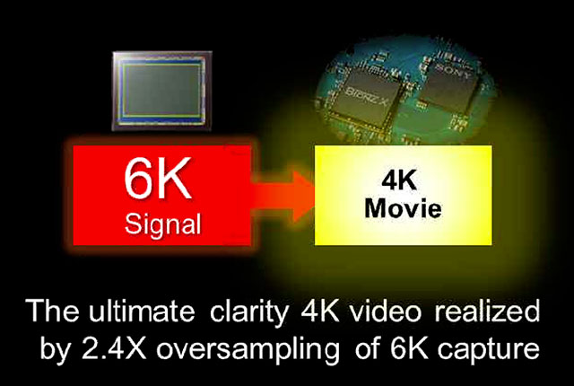 Sony-a6300-4K-recording
