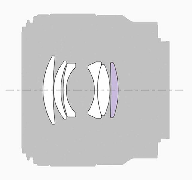 Sony-FE-50-1-8-Lens-Diagram
