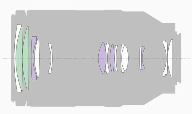 Sony-FE-70-300-Lens-Diagram
