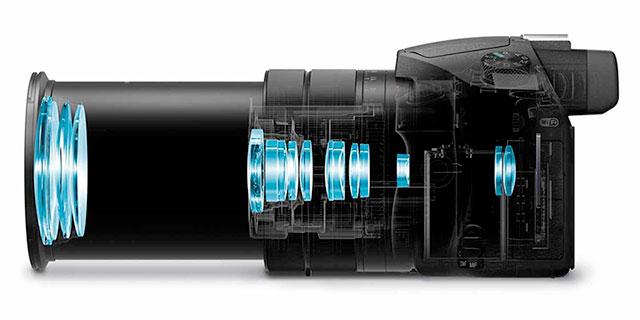 Sony-RX10-III-zoom