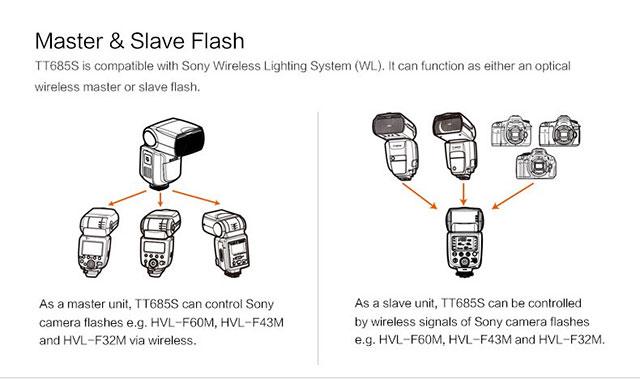Godox-Master-Slave-Flash