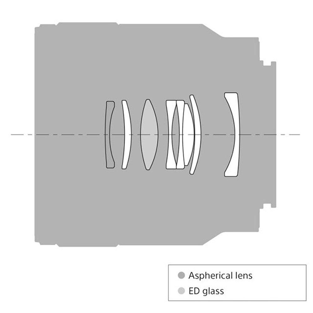 Sony-FE-50mm-Macro-F2-8-lens-elements