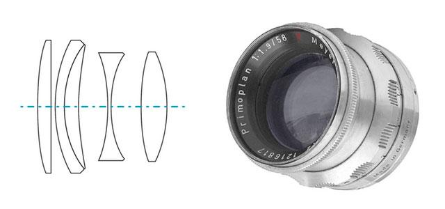 Meyer-Optik-58mm-F1-9-lens-design