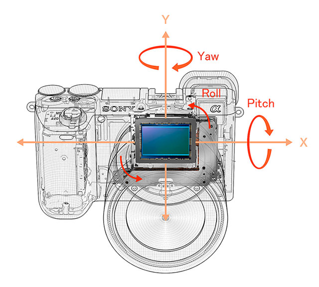 Sony-a6500-5-Axis-Image-Stabilization