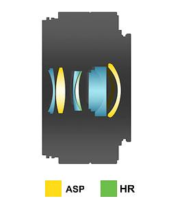 samyang-af-35mm-f2-8-af-lens-elements