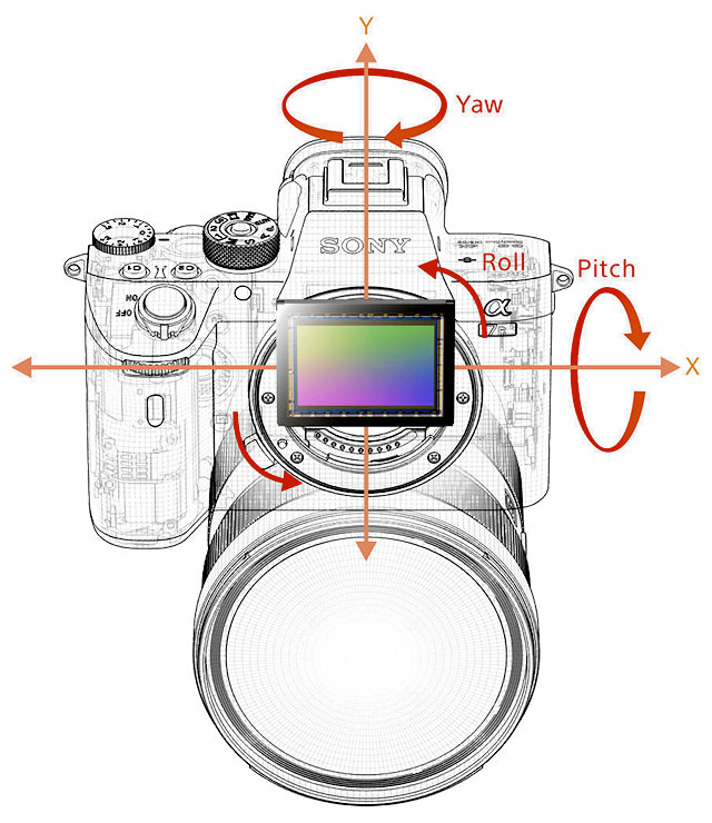 sony-a7r-iii-5-axis-is