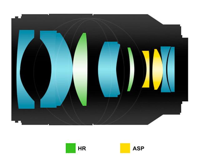 rokinon-af-35mm-f1-4-optical-design