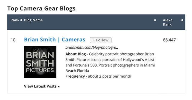 top-camera-gear-blogs-photography-websites