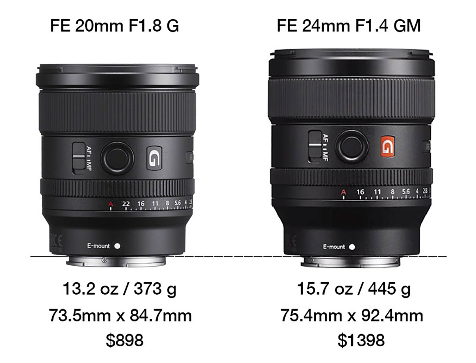 Sony FE 20mm F1.8 G vs FE 24mm F1.4 GM lens comparison