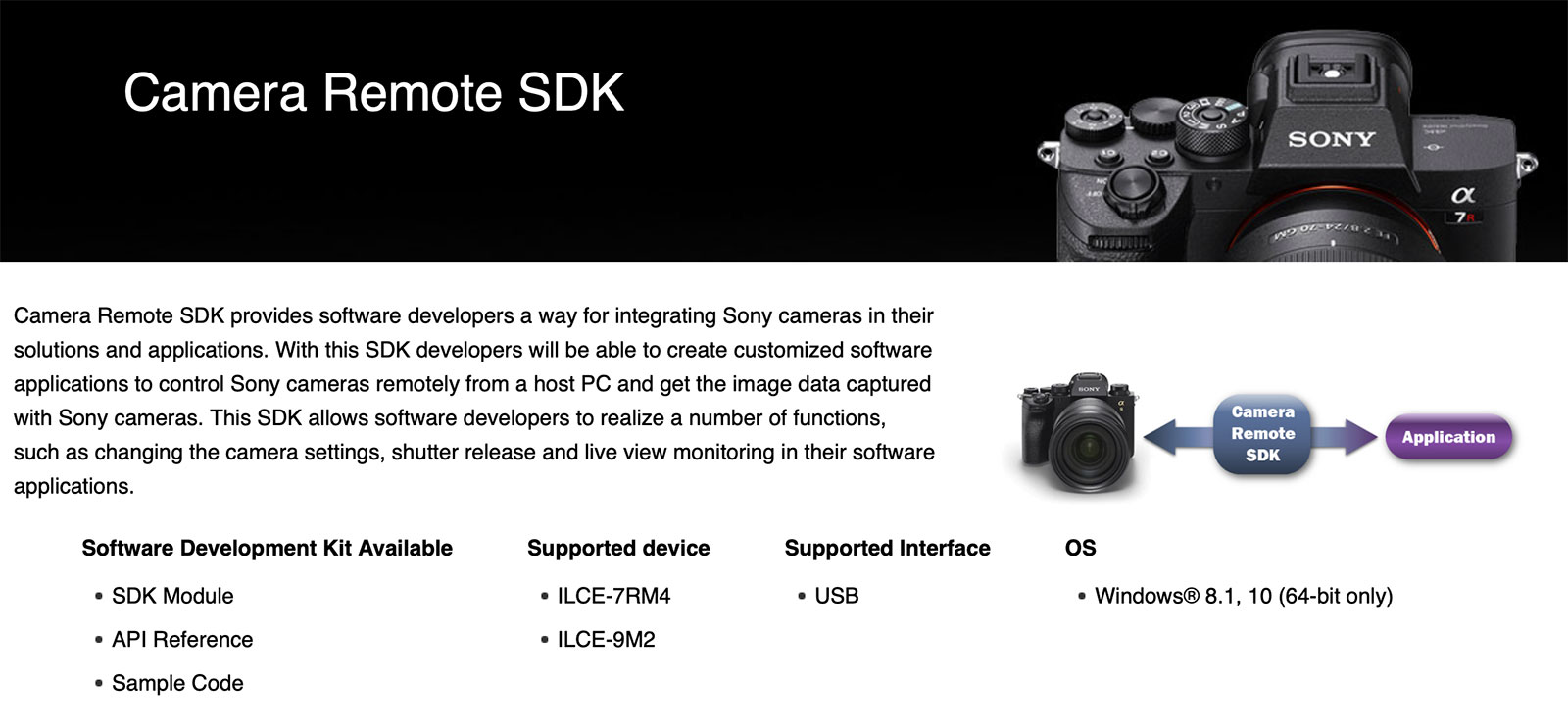 Sony Camera Remote SDK