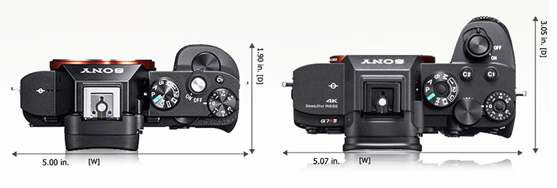Sony a7R & a7R IV Size Comparison